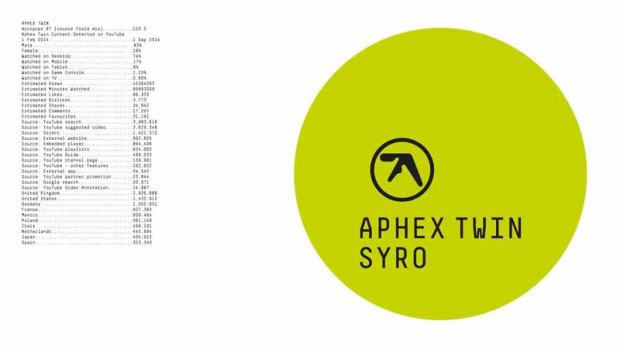 your-vital-beginners-guide-to-aphex-twin